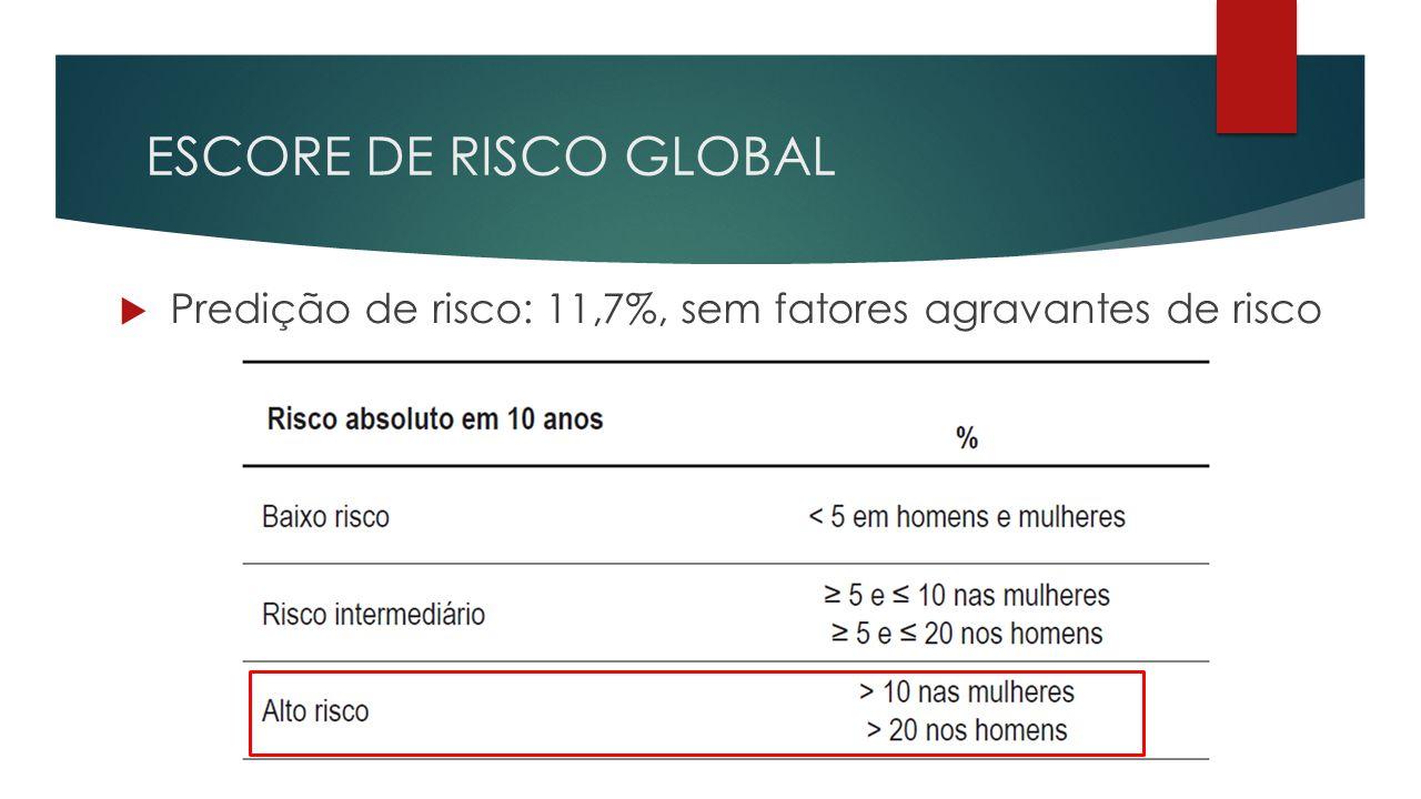 ESCORE DE RISCO GLOBAL  Predição de risco: 11,7%, sem fatores agravantes de risco