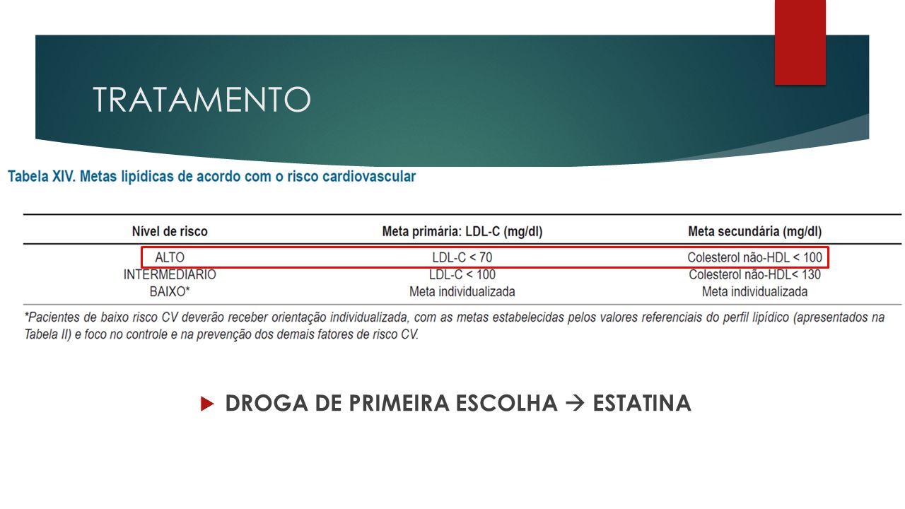 TRATAMENTO  DROGA DE PRIMEIRA ESCOLHA  ESTATINA