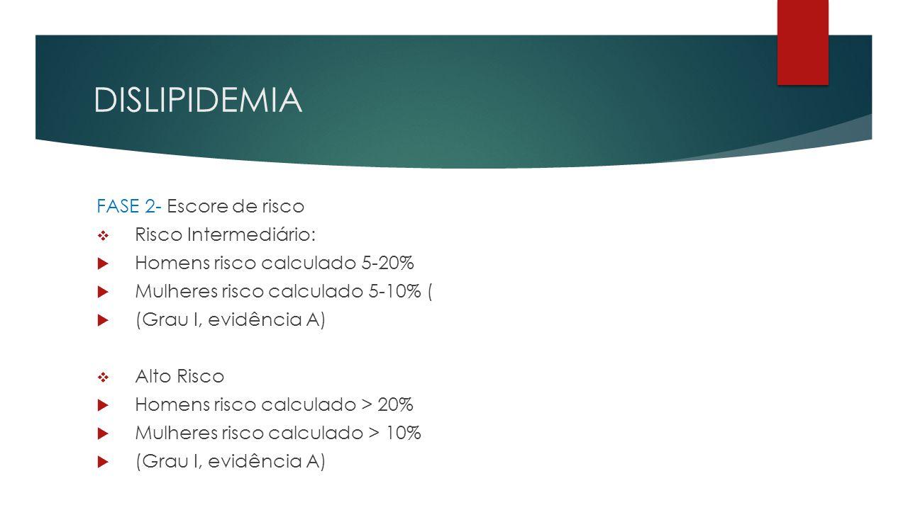 DISLIPIDEMIA FASE 2- Escore de risco  Risco Intermediário:  Homens risco calculado 5-20%  Mulheres risco calculado 5-10% (  (Grau I, evidência A)  Alto Risco  Homens risco calculado > 20%  Mulheres risco calculado > 10%  (Grau I, evidência A)