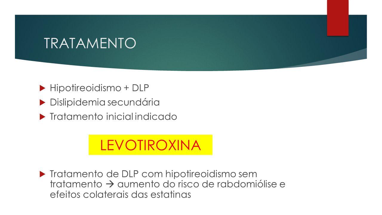  Hipotireoidismo + DLP  Dislipidemia secundária  Tratamento inicial indicado  Tratamento de DLP com hipotireoidismo sem tratamento  aumento do risco de rabdomiólise e efeitos colaterais das estatinas TRATAMENTO LEVOTIROXINA