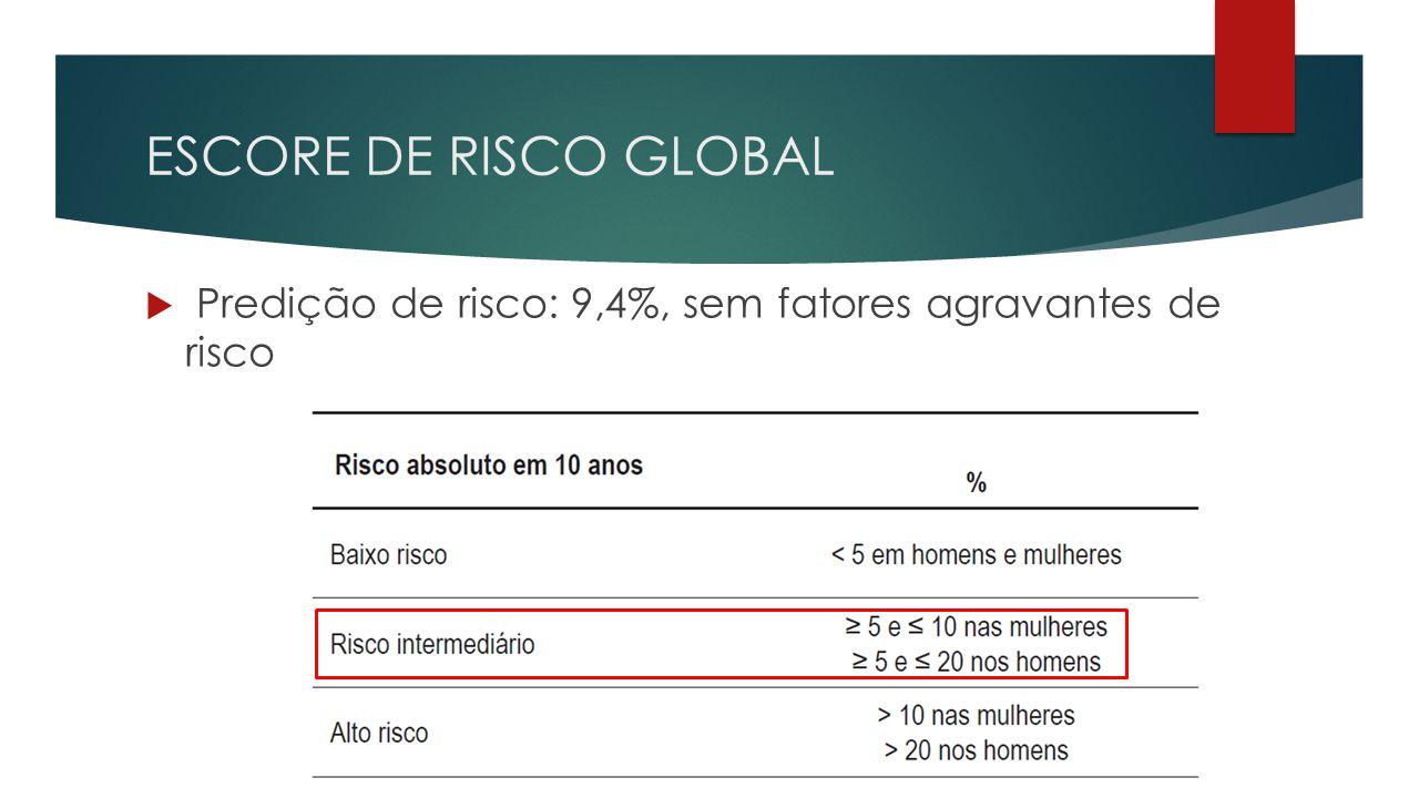 ESCORE DE RISCO GLOBAL  Predição de risco: 9,4%, sem fatores agravantes de risco