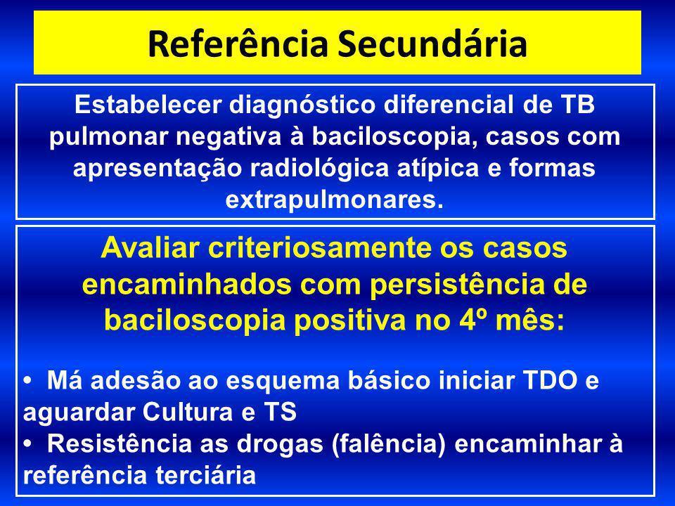 Referência Secundária Estabelecer diagnóstico diferencial de TB pulmonar negativa à baciloscopia, casos com apresentação radiológica atípica e formas