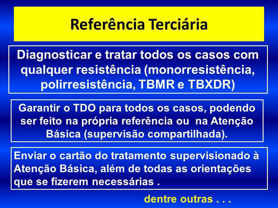 Referência Terciária Diagnosticar e tratar todos os casos com qualquer resistência (monorresistência, polirresistência, TBMR e TBXDR) Garantir o TDO p