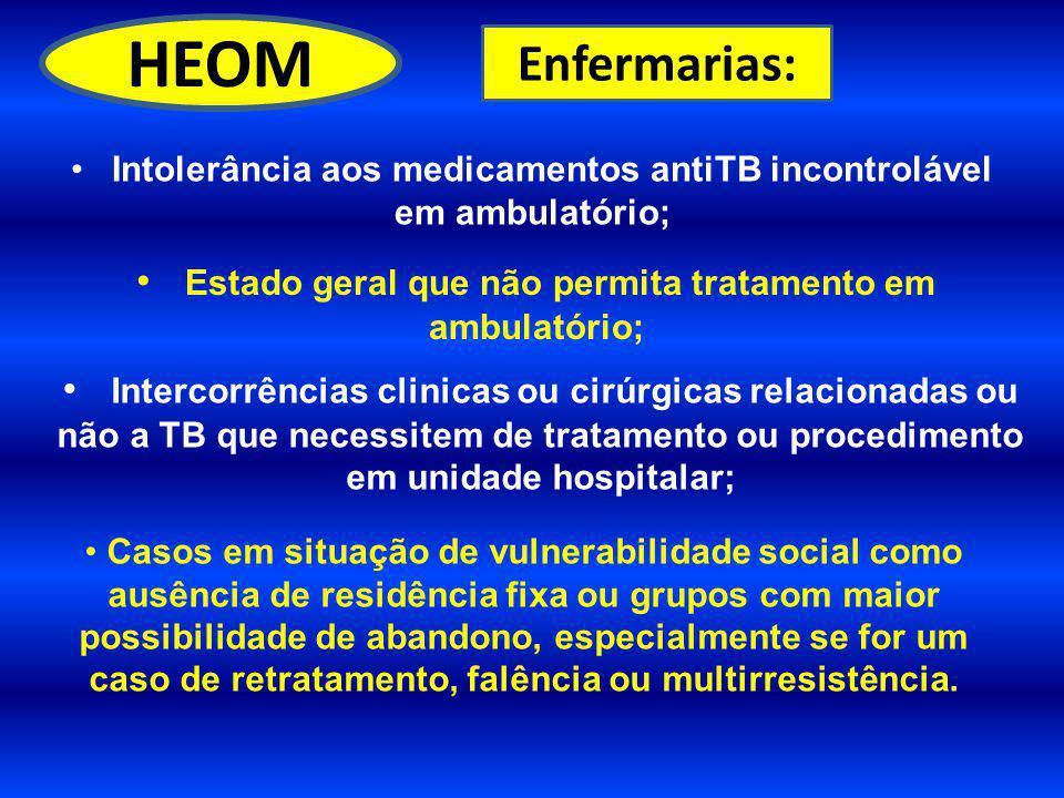 Enfermarias: Intolerância aos medicamentos antiTB incontrolável em ambulatório; Estado geral que não permita tratamento em ambulatório; Intercorrência