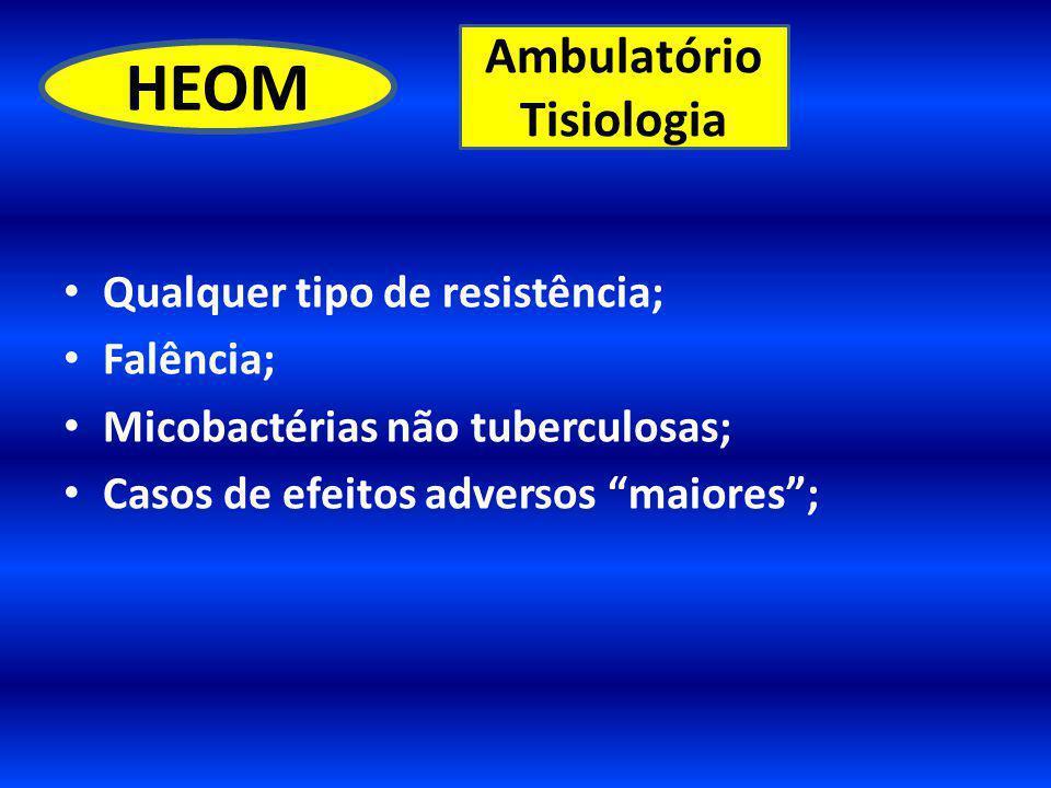 """Qualquer tipo de resistência; Falência; Micobactérias não tuberculosas; Casos de efeitos adversos """"maiores""""; HEOM Ambulatório Tisiologia"""