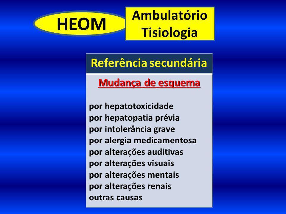 Referência secundária Mudançadeesquema Mudança de esquema por hepatotoxicidade por hepatopatia prévia por intolerância grave por alergia medicamentosa