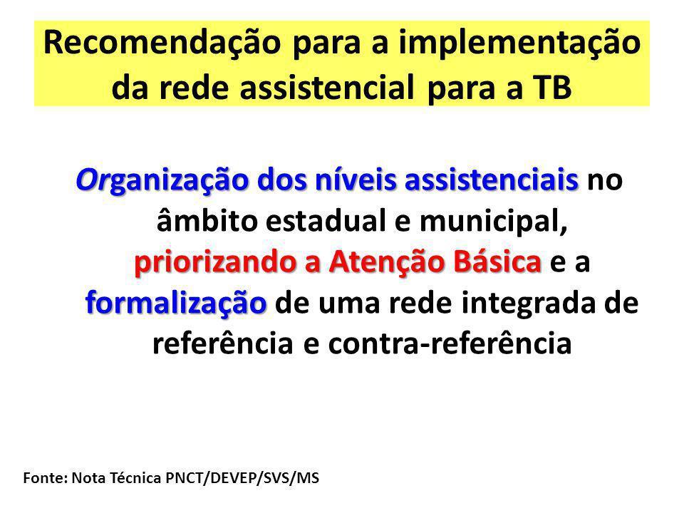 Recomendação para a implementação da rede assistencial para a TB Organização dos níveis assistenciais priorizandoa Atenção Básica formalização Organiz