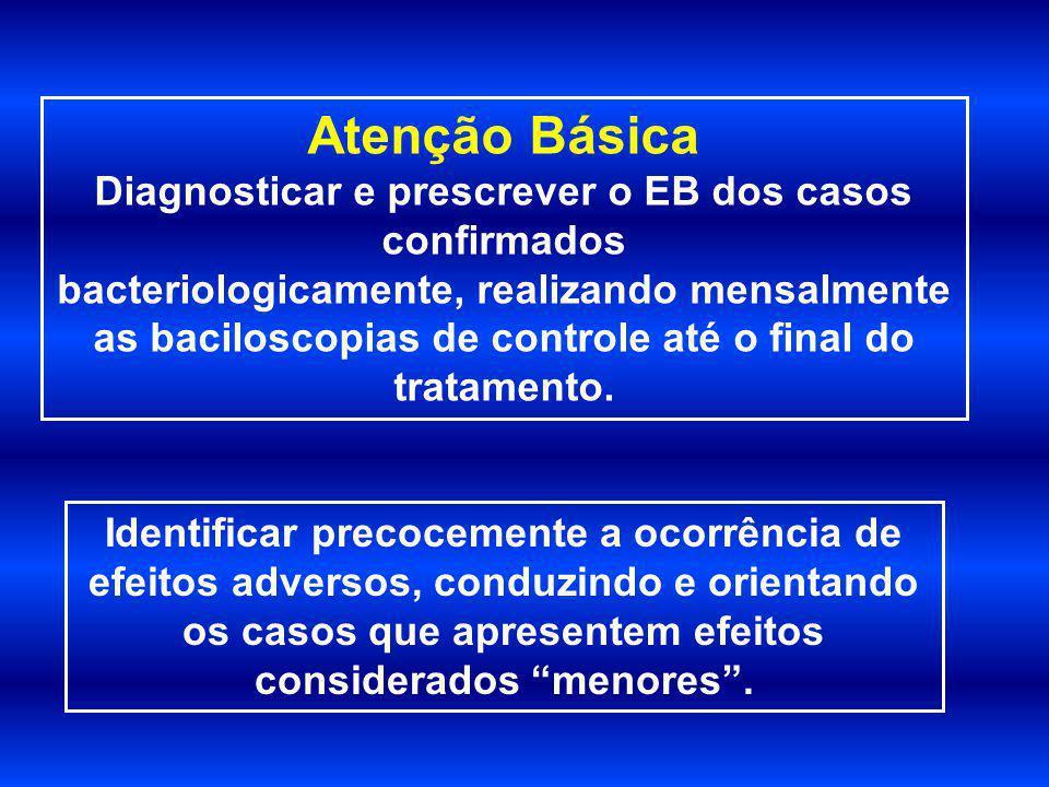 Atenção Básica Diagnosticar e prescrever o EB dos casos confirmados bacteriologicamente, realizando mensalmente as baciloscopias de controle até o fin