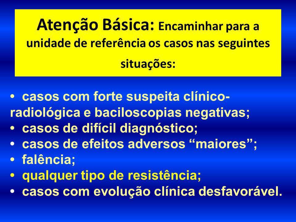 Atenção Básica: Encaminhar para a unidade de referência os casos nas seguintes situações: casos com forte suspeita clínico- radiológica e baciloscopia