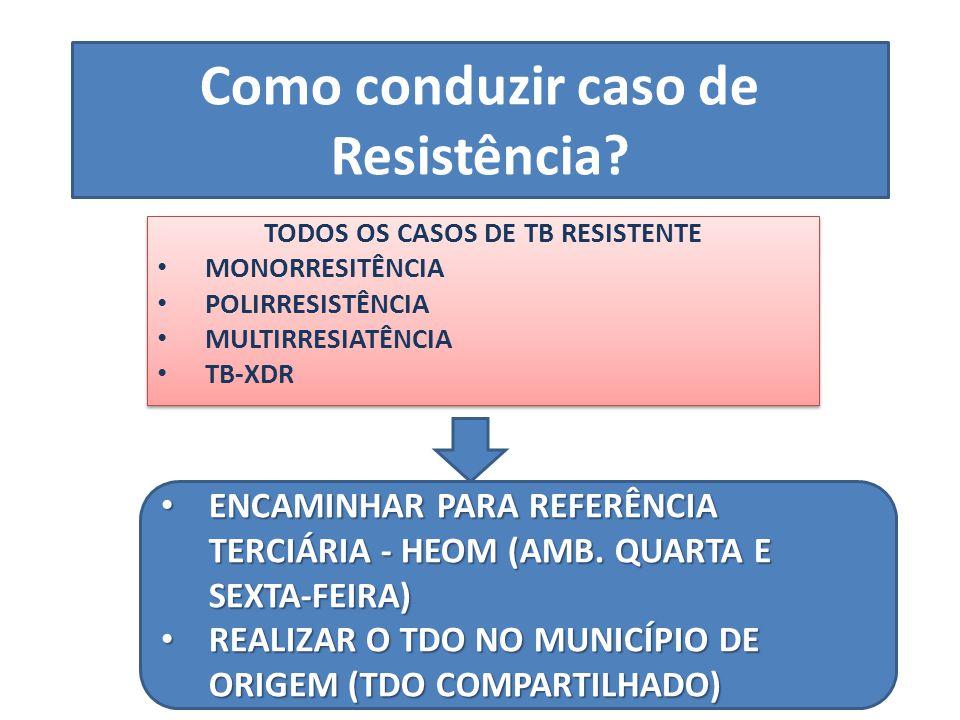 Como conduzir caso de Resistência? TODOS OS CASOS DE TB RESISTENTE MONORRESITÊNCIA POLIRRESISTÊNCIA MULTIRRESIATÊNCIA TB-XDR TODOS OS CASOS DE TB RESI