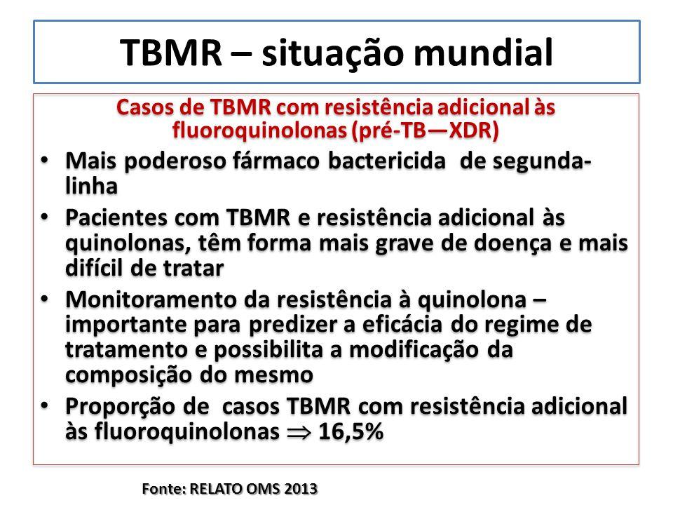 TBMR – situação mundial Casos de TBMR com resistência adicional às fluoroquinolonas (pré-TB—XDR) Mais poderoso fármaco bactericida de segunda- linha Pacientes com TBMR e resistência adicional às quinolonas, têm forma mais grave de doença e mais difícil de tratar Monitoramento da resistência à quinolona – importante para predizer a eficácia do regime de tratamento e possibilita a modificação da composição do mesmo Proporção de casos TBMR com resistência adicional às fluoroquinolonas  16,5% Casos de TBMR com resistência adicional às fluoroquinolonas (pré-TB—XDR) Mais poderoso fármaco bactericida de segunda- linha Pacientes com TBMR e resistência adicional às quinolonas, têm forma mais grave de doença e mais difícil de tratar Monitoramento da resistência à quinolona – importante para predizer a eficácia do regime de tratamento e possibilita a modificação da composição do mesmo Proporção de casos TBMR com resistência adicional às fluoroquinolonas  16,5% Fonte: RELATO OMS 2013