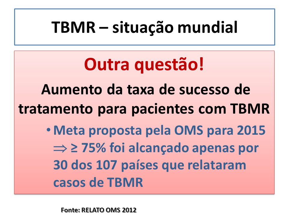 TBMR – situação mundial Outra questão! Aumento da taxa de sucesso de tratamento para pacientes com TBMR Meta proposta pela OMS para 2015  ≥ 75% foi a