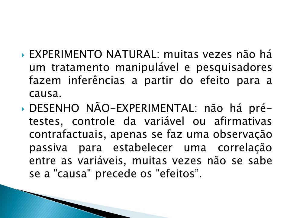  EXPERIMENTO NATURAL: muitas vezes não há um tratamento manipulável e pesquisadores fazem inferências a partir do efeito para a causa.  DESENHO NÃO-