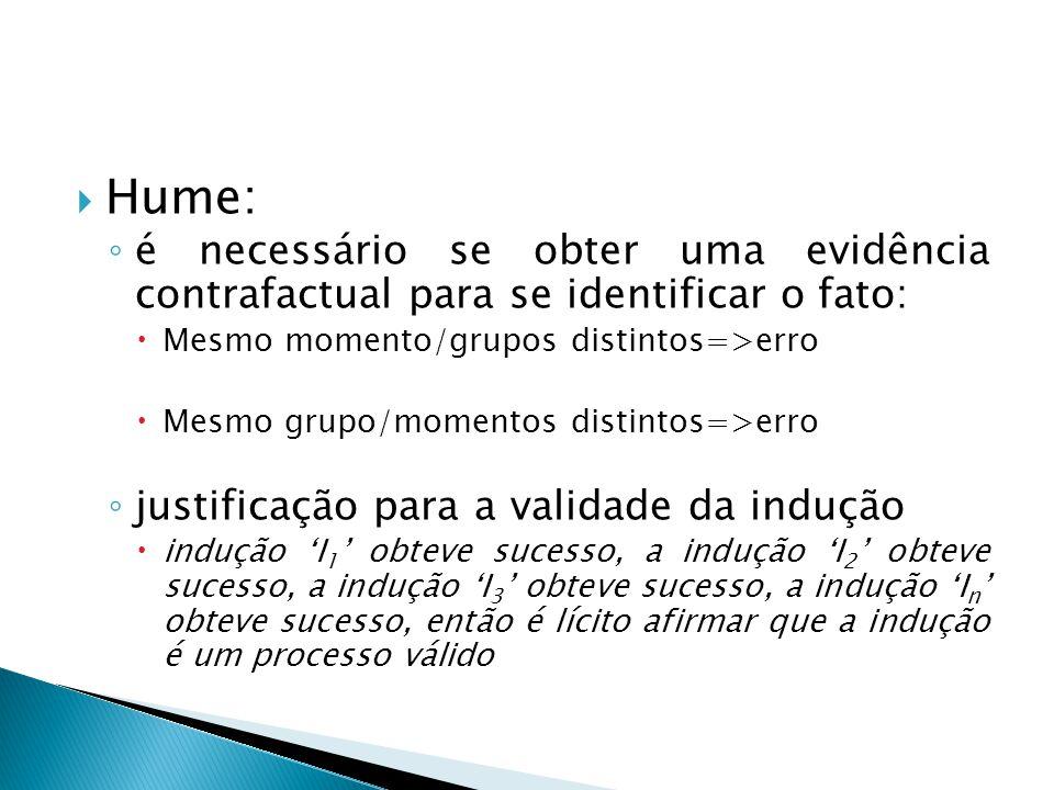  Hume: ◦ é necessário se obter uma evidência contrafactual para se identificar o fato:  Mesmo momento/grupos distintos=>erro  Mesmo grupo/momentos