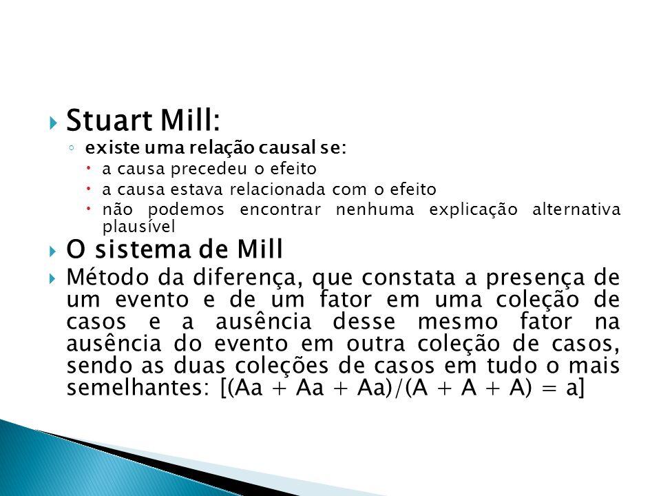  Stuart Mill: ◦ existe uma relação causal se:  a causa precedeu o efeito  a causa estava relacionada com o efeito  não podemos encontrar nenhuma e