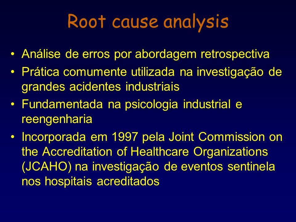 Análise de erros por abordagem retrospectiva Prática comumente utilizada na investigação de grandes acidentes industriais Fundamentada na psicologia i