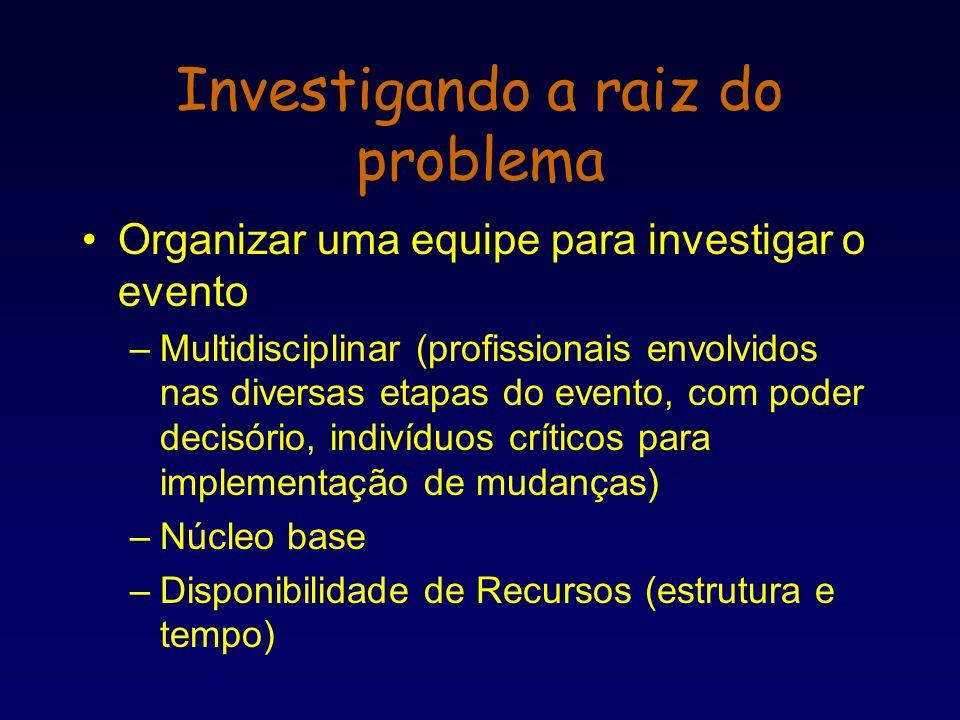 Organizar uma equipe para investigar o evento –Multidisciplinar (profissionais envolvidos nas diversas etapas do evento, com poder decisório, indivídu