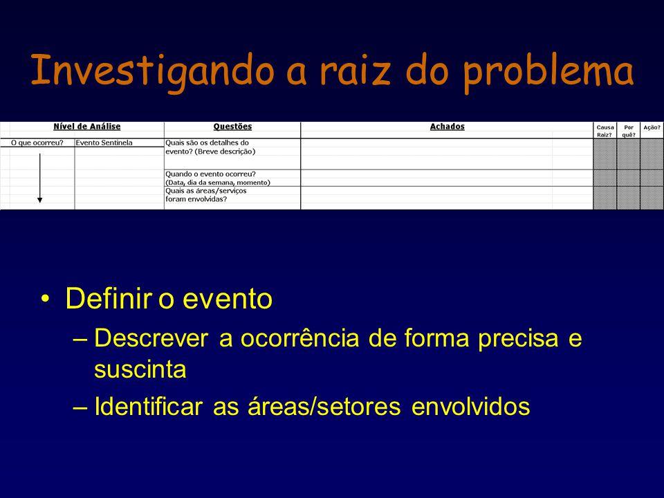 Definir o evento –Descrever a ocorrência de forma precisa e suscinta –Identificar as áreas/setores envolvidos