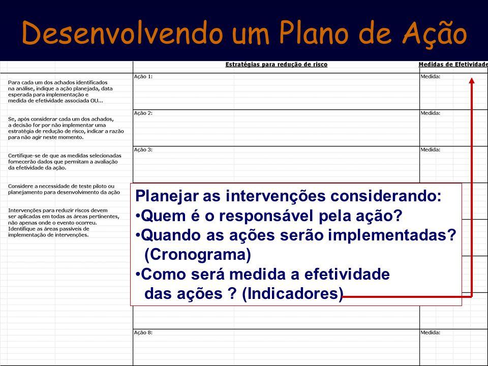 Desenvolvendo um Plano de Ação Planejar as intervenções considerando: Quem é o responsável pela ação? Quando as ações serão implementadas? (Cronograma