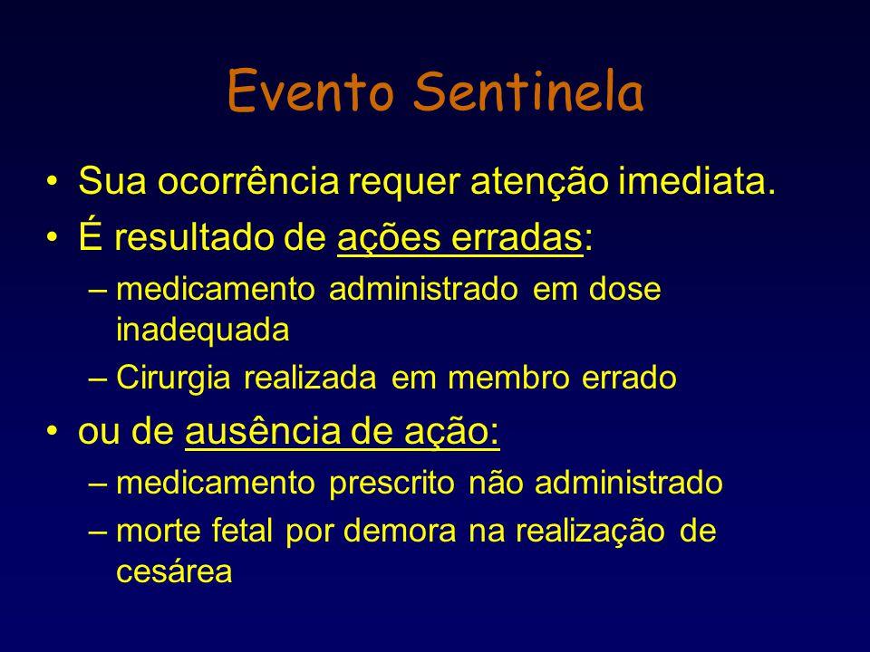 Sua ocorrência gera 2 desafios: –Compreender como e por que o evento ocorreu –Prevenir a ocorrência do mesmo evento ou evento similar no futuro Evento Sentinela