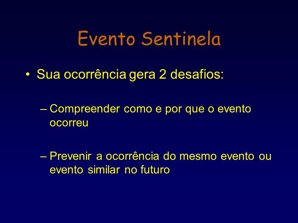Embora o evento sentinela seja uma variação inesperada do processo, variação é inerente a todo processo Para reduzir a variação, é necessário determinar a causa da mesma.