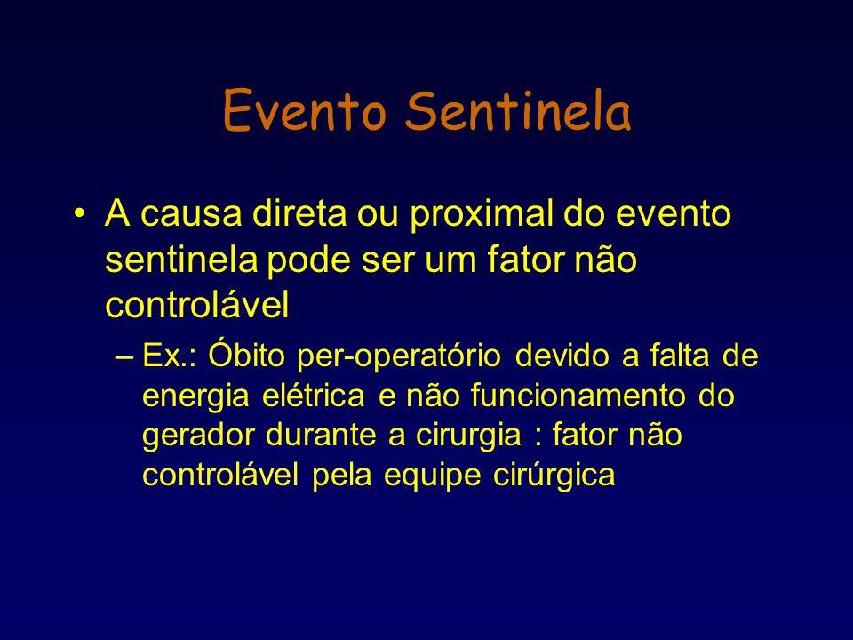 A causa direta ou proximal do evento sentinela pode ser um fator não controlável –Ex.: Óbito per-operatório devido a falta de energia elétrica e não f