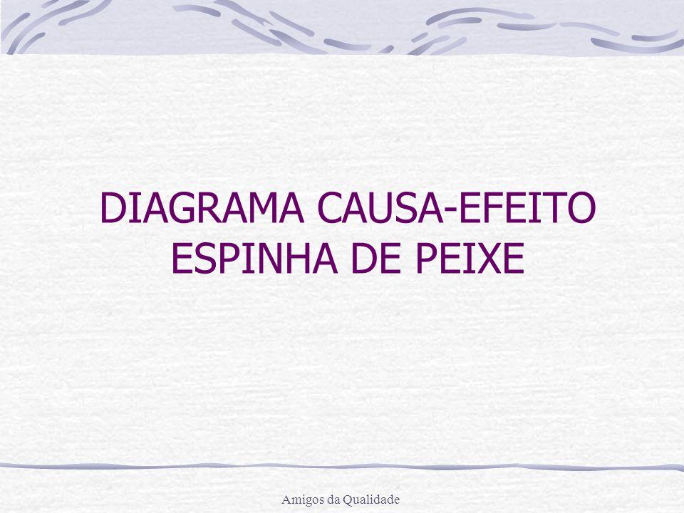 Amigos da Qualidade DIAGRAMA CAUSA-EFEITO ESPINHA DE PEIXE