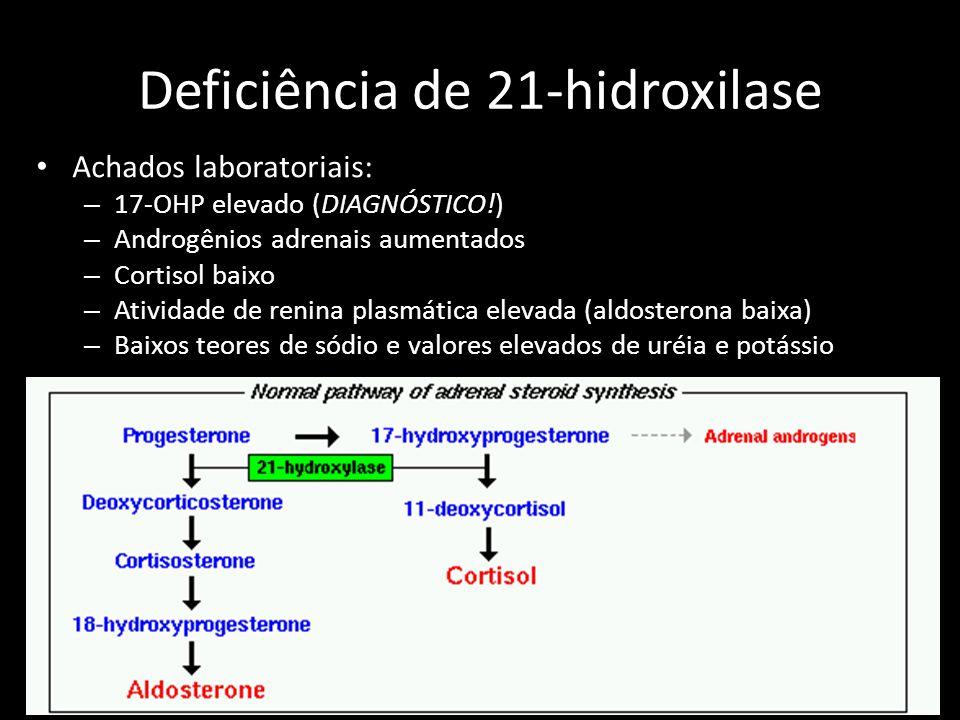 Achados laboratoriais: – 17-OHP elevado (DIAGNÓSTICO!) – Androgênios adrenais aumentados – Cortisol baixo – Atividade de renina plasmática elevada (al