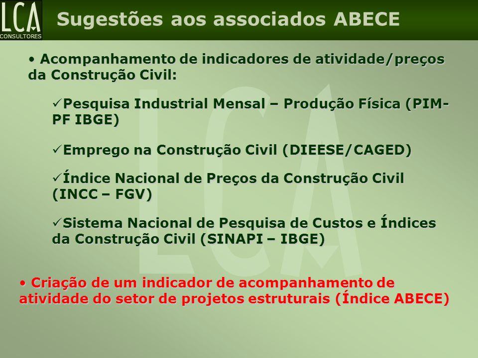 CONSULTORES Sugestões aos associados ABECE Acompanhamento de indicadores de atividade/preços da Construção Civil: Acompanhamento de indicadores de ati