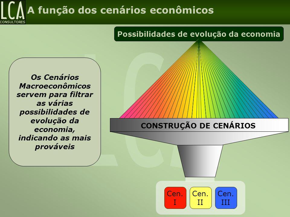 CONSULTORES A função dos cenários econômicos Possibilidades de evolução da economia Cen. I Cen. II Cen. III 8 0 CONSTRUÇÃO DE CENÁRIOS Os Cenários Mac