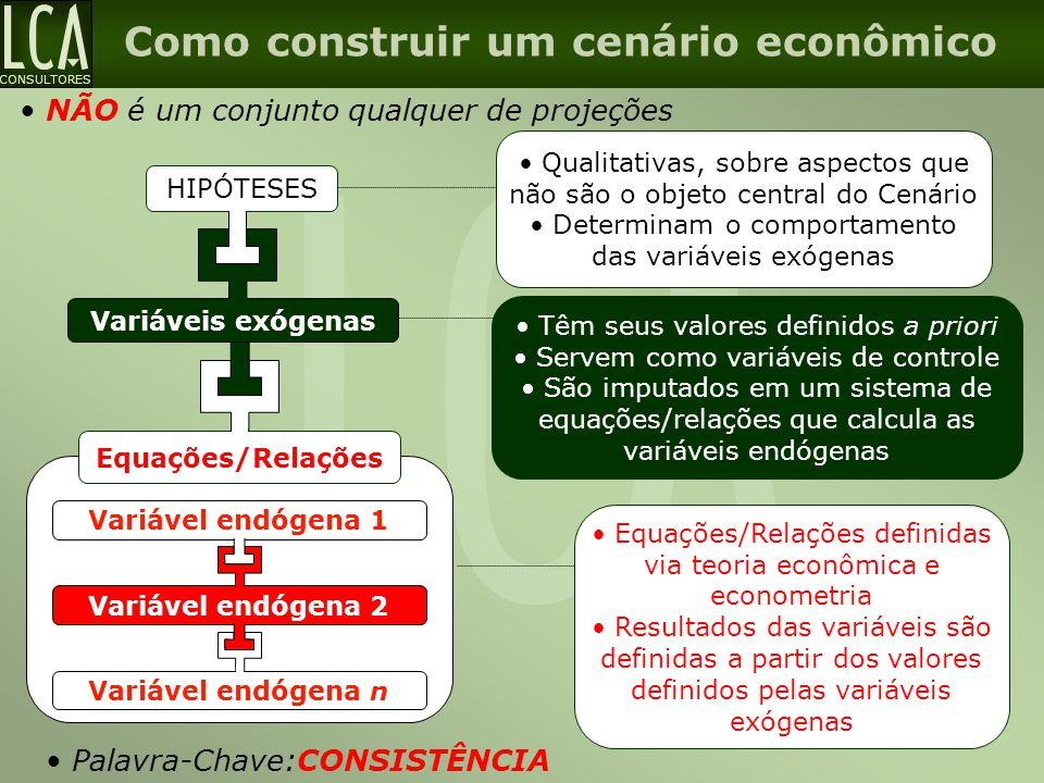 CONSULTORES Variável endógena 2 Variável endógena 1 Variável endógena n Qualitativas, sobre aspectos que não são o objeto central do Cenário Determina