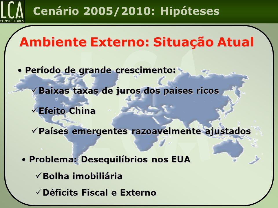 CONSULTORES Cenário 2005/2010: Hipóteses Ambiente Externo: Situação Atual Período de grande crescimento: Período de grande crescimento: Baixas taxas d