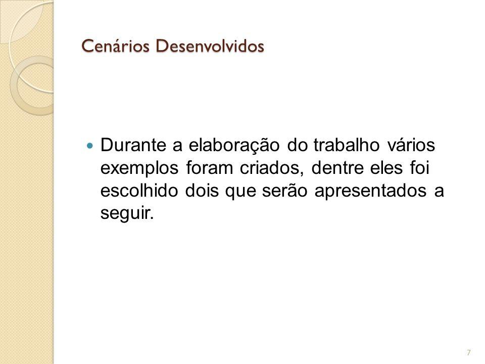 Cenário 1: Uso na validação de formulários Cenário 1 ao ser carregado Tentativa de envio do formulário com campos vazios 8