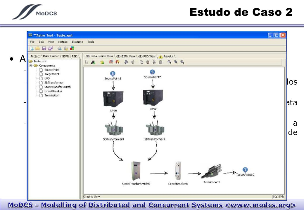 Estudo de Caso 2 Integração de técnica de otimização ao ASTRO ASTRO –É um software desenvolvido pelo MoDcs –É utilizado para design da arquitetura em