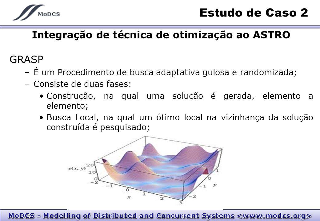 Estudo de Caso 2 Integração de técnica de otimização ao ASTRO GRASP –É um Procedimento de busca adaptativa gulosa e randomizada; –Consiste de duas fas