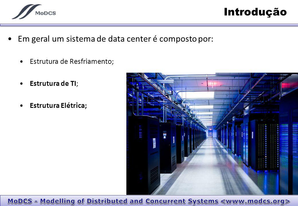 Introdução Em geral um sistema de data center é composto por: Estrutura de Resfriamento; Estrutura de TI; Estrutura Elétrica;