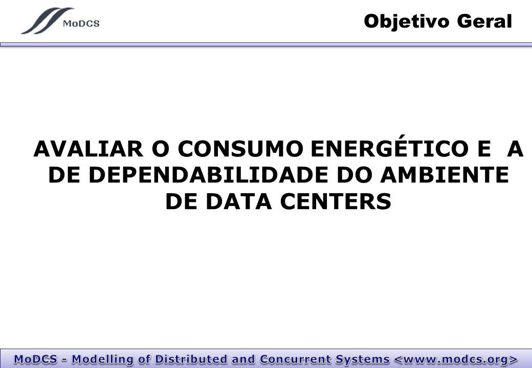 Objetivo Geral AVALIAR O CONSUMO ENERGÉTICO E A DE DEPENDABILIDADE DO AMBIENTE DE DATA CENTERS