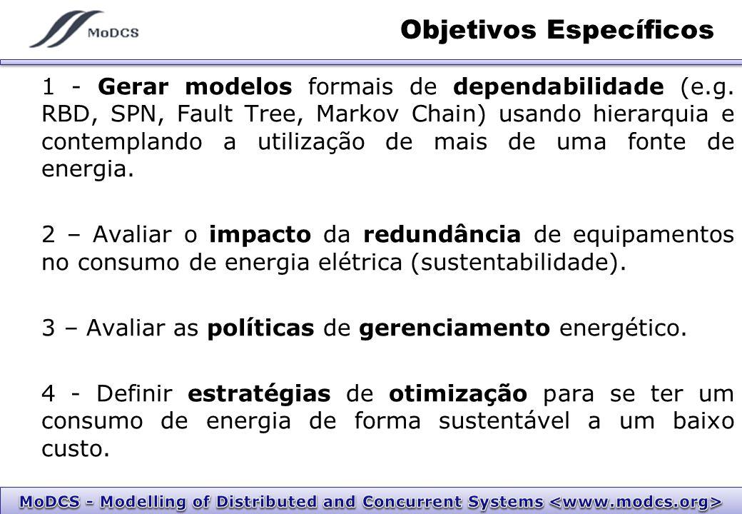 Estudo de Caso 1 Redundância de equipamentos pertencentes a infraestrutura elétrica de datacenters Cinco cenários foram modelados, baseados no White Paper 48.