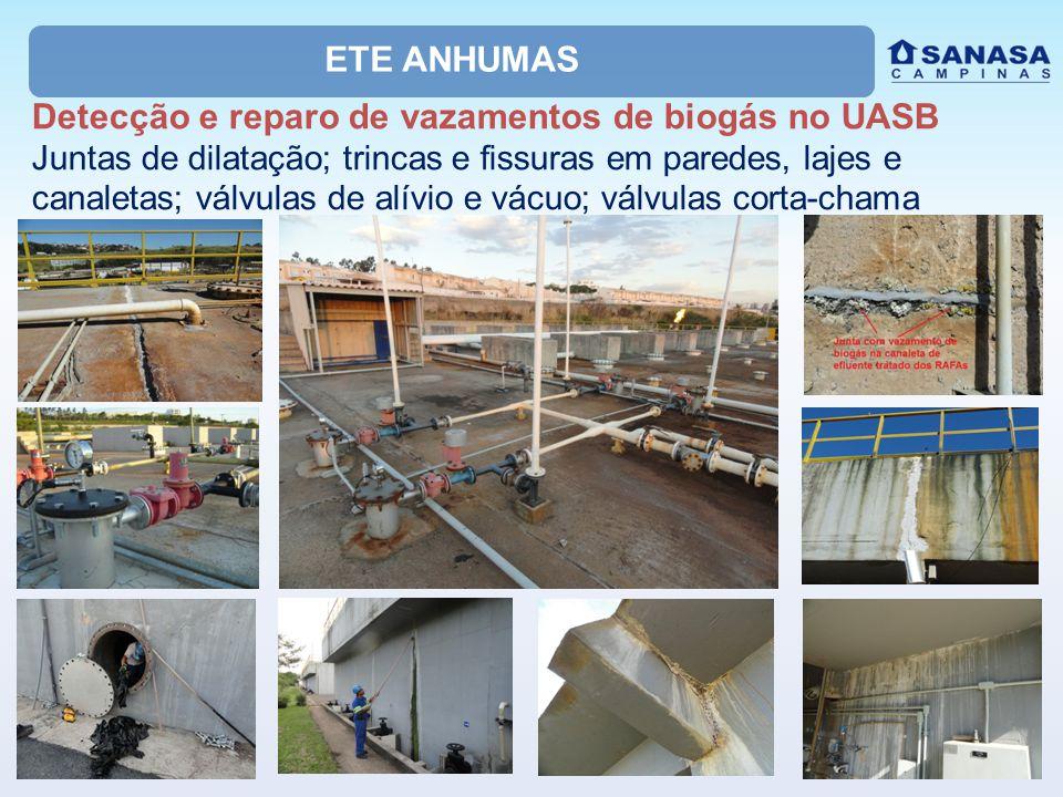 ETE ANHUMAS Detecção e reparo de vazamentos de biogás no UASB Juntas de dilatação; trincas e fissuras em paredes, lajes e canaletas; válvulas de alívi