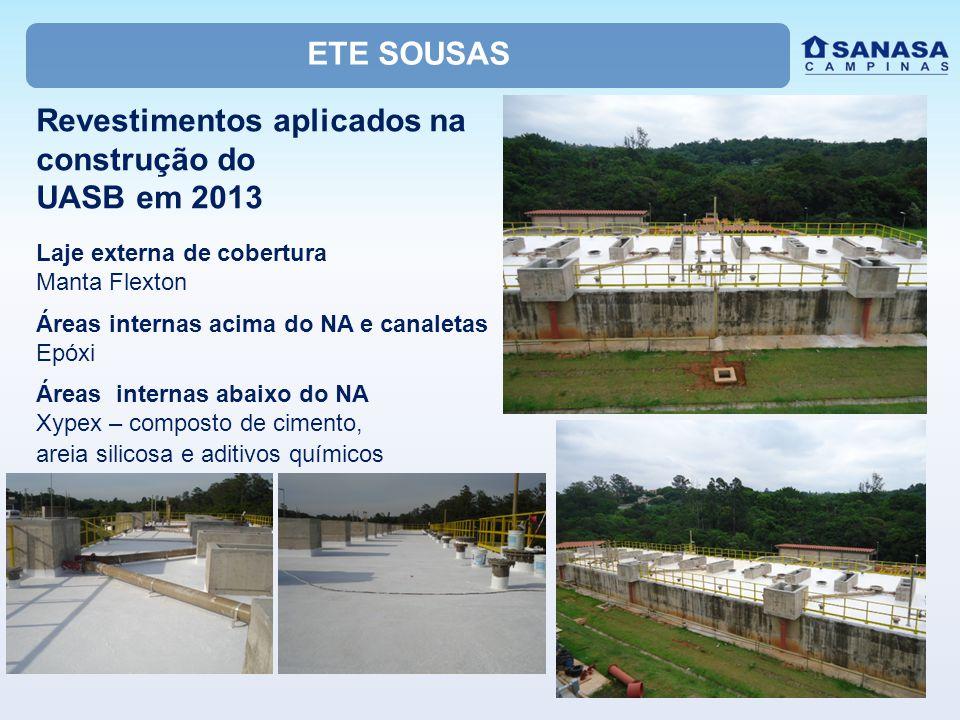 ETE SOUSAS Revestimentos aplicados na construção do UASB em 2013 Laje externa de cobertura Manta Flexton Áreas internas acima do NA e canaletas Epóxi