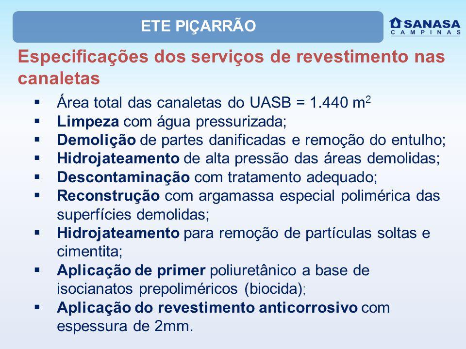 ETE PIÇARRÃO Especificações dos serviços de revestimento nas canaletas  Área total das canaletas do UASB = 1.440 m 2  Limpeza com água pressurizada;