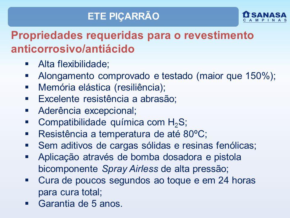 ETE PIÇARRÃO Propriedades requeridas para o revestimento anticorrosivo/antiácido  Alta flexibilidade;  Alongamento comprovado e testado (maior que 1