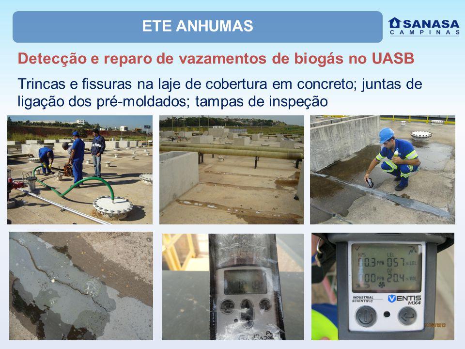 ETE ANHUMAS Detecção e reparo de vazamentos de biogás no UASB Juntas de dilatação; trincas e fissuras em paredes, lajes e canaletas; válvulas de alívio e vácuo; válvulas corta-chama