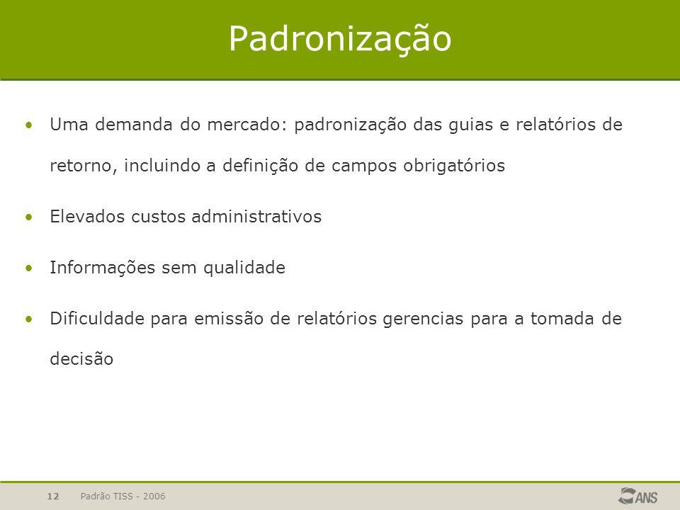 Padrão TISS - 200612 Padronização Uma demanda do mercado: padronização das guias e relatórios de retorno, incluindo a definição de campos obrigatórios
