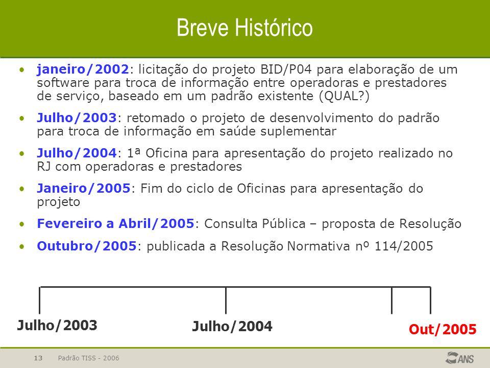 Padrão TISS - 200613 Breve Histórico janeiro/2002: licitação do projeto BID/P04 para elaboração de um software para troca de informação entre operador