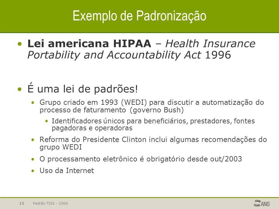 Padrão TISS - 200615 Exemplo de Padronização Lei americana HIPAA – Health Insurance Portability and Accountability Act 1996 É uma lei de padrões! Grup