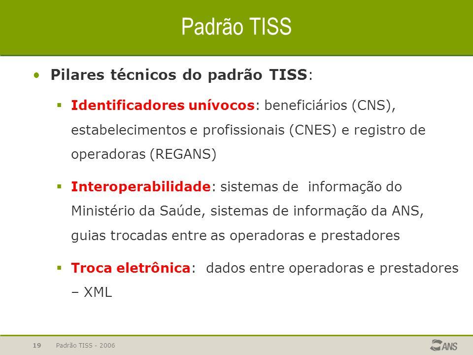 Padrão TISS - 200619 Padrão TISS Pilares técnicos do padrão TISS:  Identificadores unívocos: beneficiários (CNS), estabelecimentos e profissionais (C