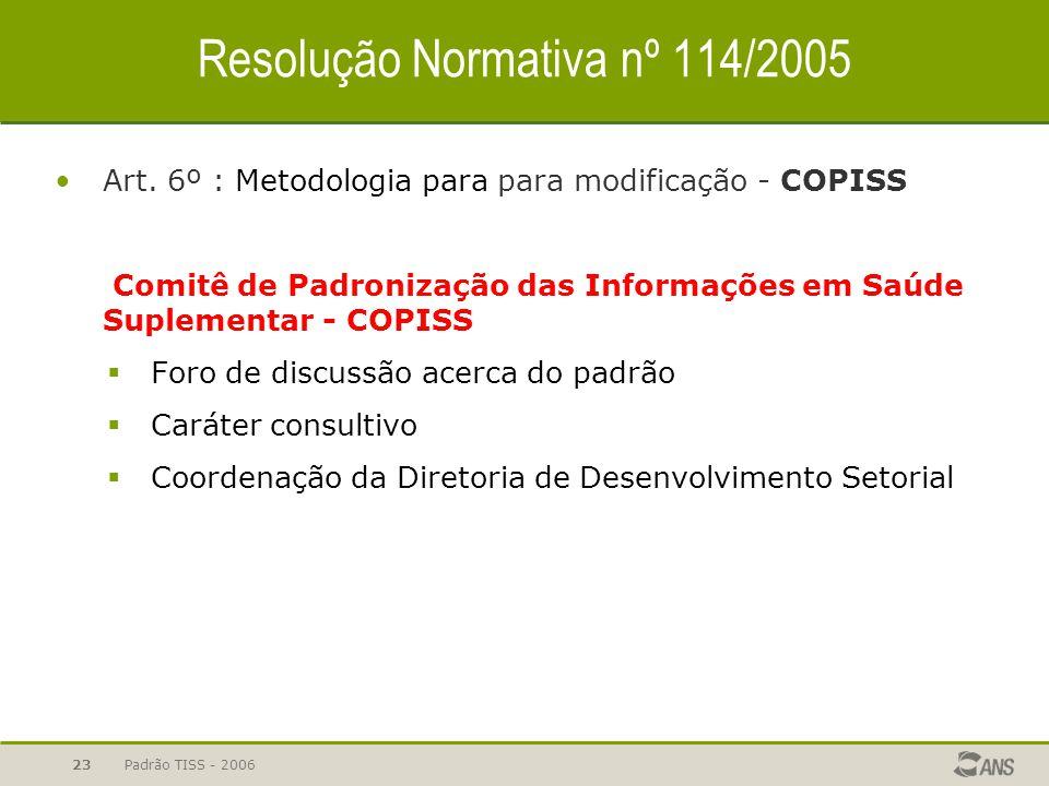 Padrão TISS - 200623 Resolução Normativa nº 114/2005 Art. 6º : Metodologia para para modificação - COPISS Comitê de Padronização das Informações em Sa