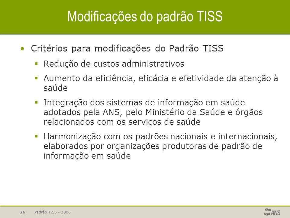 Padrão TISS - 200626 Modificações do padrão TISS Critérios para modificações do Padrão TISS  Redução de custos administrativos  Aumento da eficiênci
