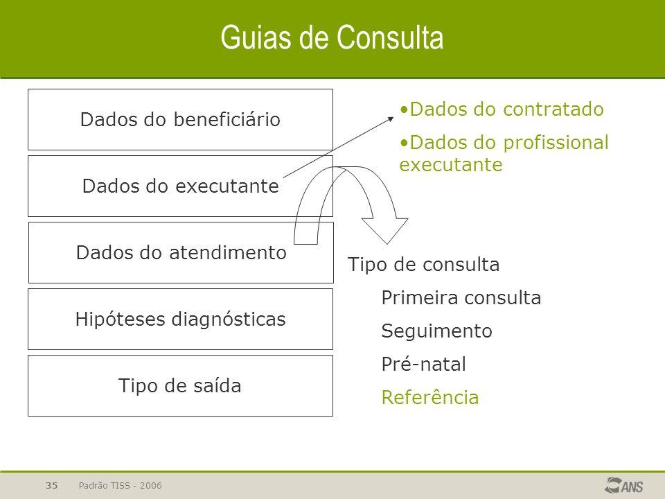 Padrão TISS - 200635 Guias de Consulta Dados do beneficiário Dados do atendimento Dados do executante Hipóteses diagnósticas Tipo de saída Tipo de con